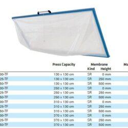 Membrana Global gtp-s-3713-50-tf