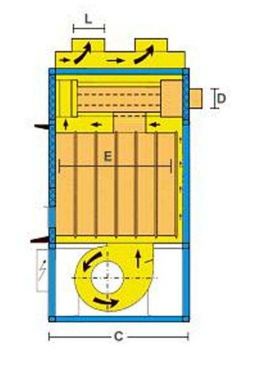 stufe a legna f 85 senza ventola