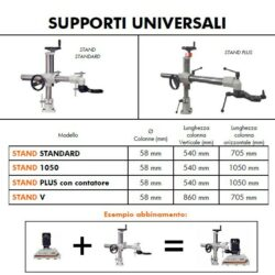 Universal support Maggi stand plus with counter