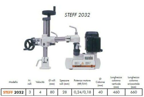 trascinatori e avanzamenti automatici steff 2032